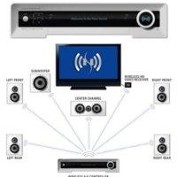 Primer sistema de audio digital totalmente inalámbrico