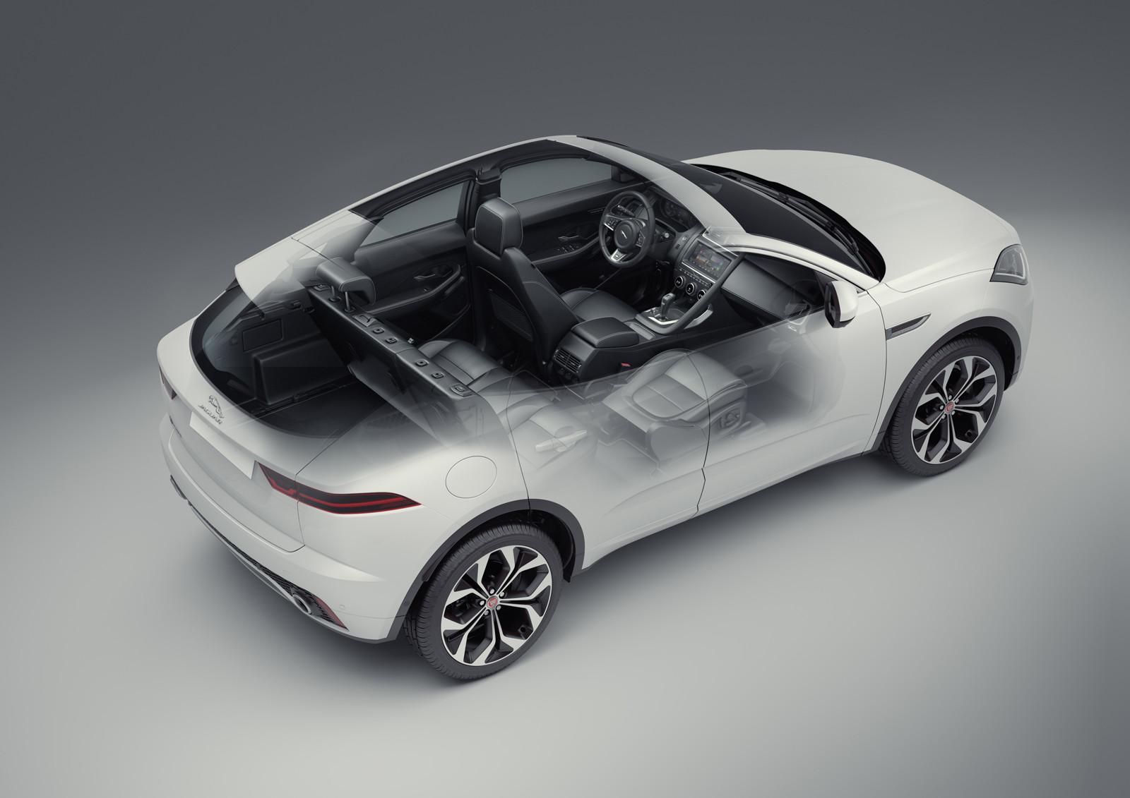 Foto de Jaguar E-PACE (1/24)