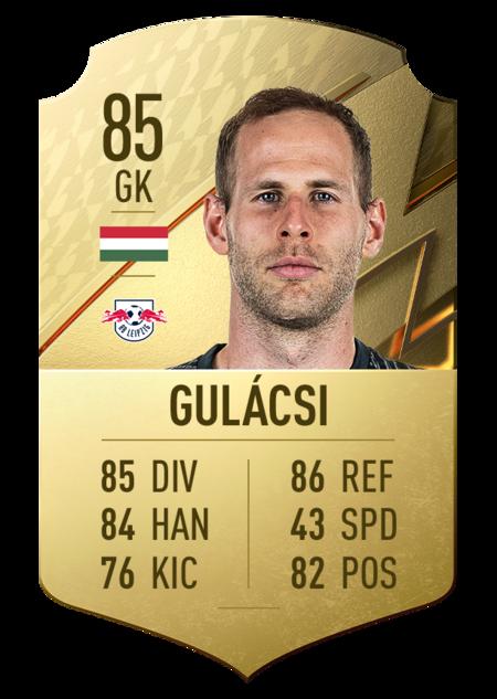 Gulácsi FIFA 22