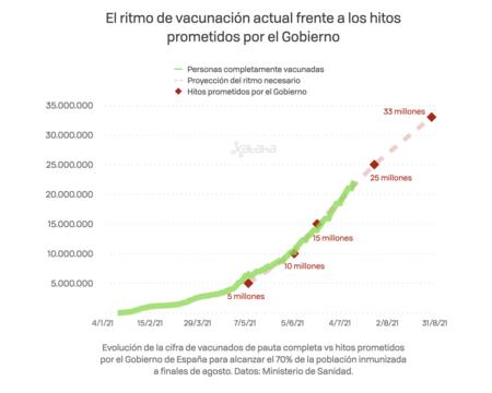 Graficas Vacunacion 002