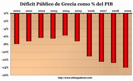 Goldman Sachs ayudó a Grecia a disfrazar los déficit fiscales