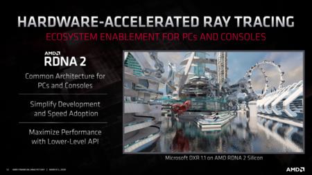 Amd Radeon Roadmap 2020 Rdna2 Radeon Rx Navi 2x Gpus 2 1030x579