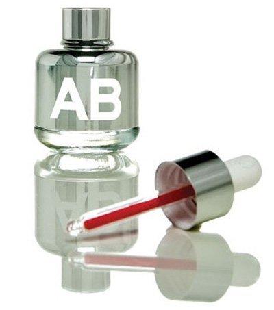 Perfume grupo sanguineo