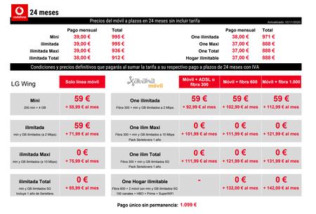 Precios Lg Wing A Plazos Con Tarifas Vodafone
