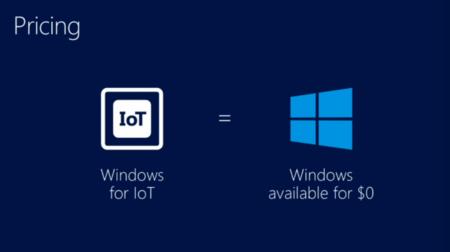 Windows será gratuito para todos los dispositivos móviles con menos de 9 pulgadas