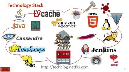 Netflix Stack