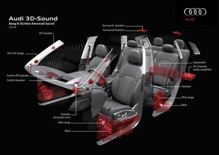 Audi 3D Sound