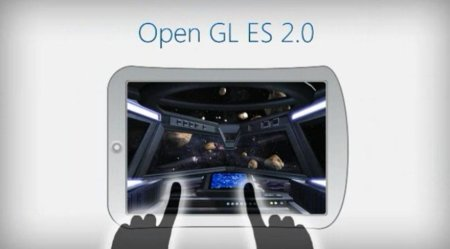 OpenGL en Windows 7 Embedded Compact