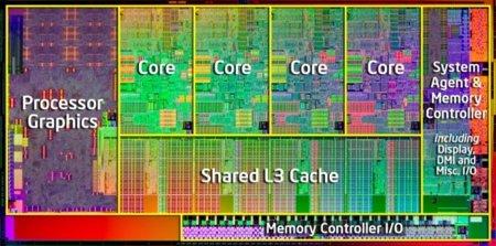 GPU integradas, un futuro que empieza a ser mayoritario