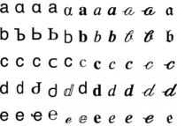 Google prohíbe las cuentas con caracteres que se parezcan demasiado