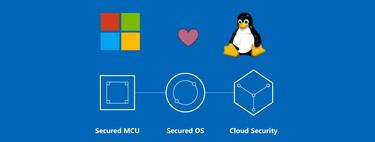 Microsoft lanza un sistema operativo para el Internet de las Cosas basado en Linux