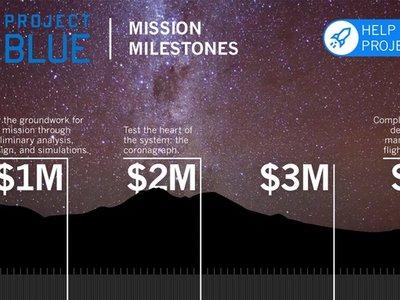 Project Blue: campaña de Kickstarter para buscar otra Tierra similar