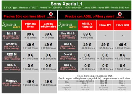 Precios Sony Xperia L1 Con Pago A Plazos Y Tarifas Vodafone