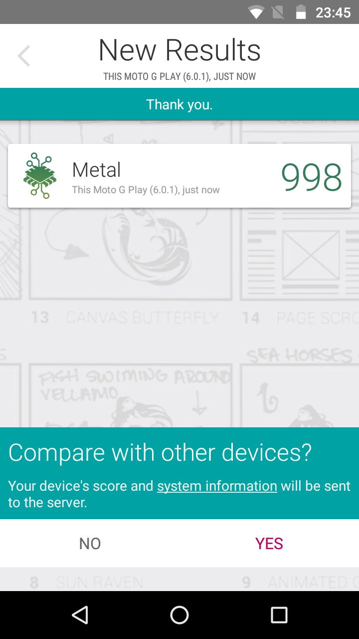 Benchmarks Moto G4 Play