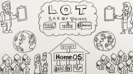 Microsoft Lab of Things, ¿el futuro de la casa inteligente?