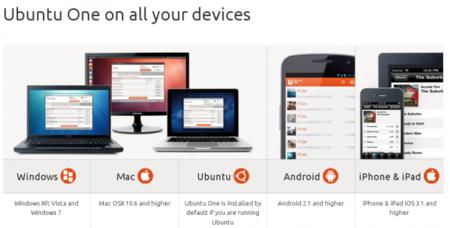 La sincronización de archivos de Ubuntu One desaparecerá el 31 de julio