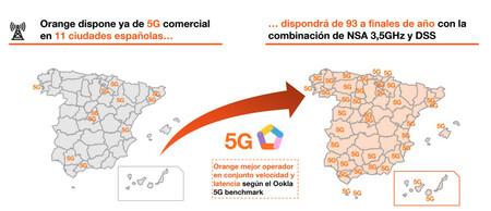 5G y responsabilidad social