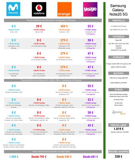 Comparativa De Precios Del Samsung Galaxy Note20 5g De 256 Gb Con Movistar Vodafone Orange Y Yoigo
