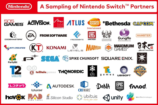 Nintendo Switch Third Party
