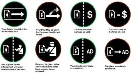 Mozilla presenta unos iconos para mejorar la transparencia en la web