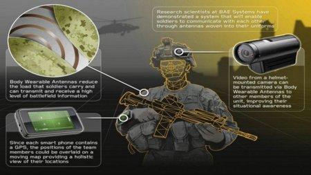 BAE Systems presenta su modelo de soldado hiperconectado