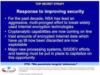 ¿Piensas que la criptografía te protege de la NSA? Piensa de nuevo