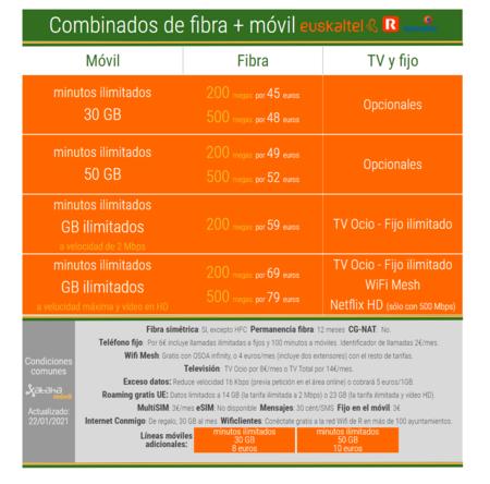 Nuevos Combinados De Fibra Y Movil Euskaltel En Febrero De 2021