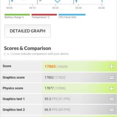 Foto 29 de 43 de la galería benchmarks-nexus-5-android-5-1-1 en Xataka Android