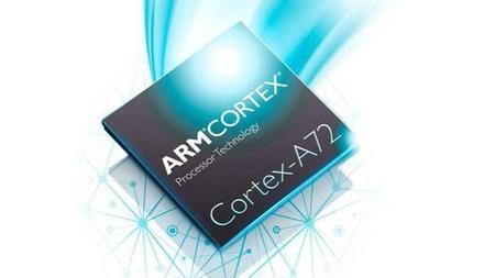 ARM visualiza núcleos Cortex-A72 y gráficos Mali-T880 para móviles del 2016