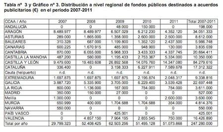 subvenciones-aerolineas-por-ccaa.jpg