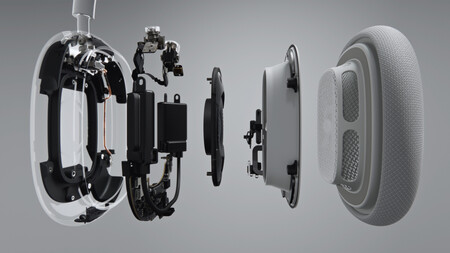 Apple Airpods Max Internals 12082020