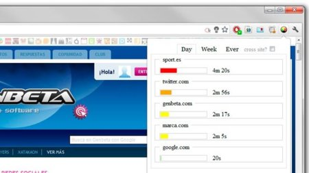 Controla en Chrome el tiempo que pasas en cada web con Web Time Tracker