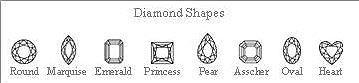 Foto de De Beers, y la clasificación de sus diamantes (5/7)