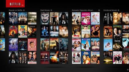 Estos son los suscriptores que Netflix espera tener en España y Europa