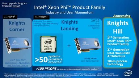 Intel Xeonphi Knights Hill
