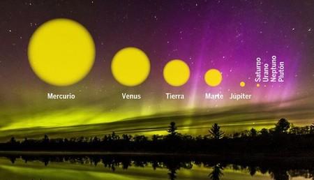¿Cómo se ve el Sol desde otros planetas del Sistema Solar?