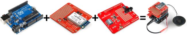 Ejemplos de escudos Arduino