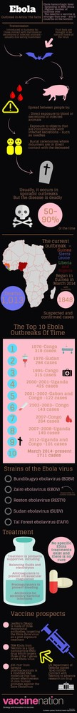 Ebola Up To Date 3 1