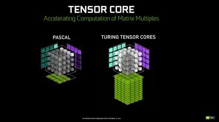 Tensor2