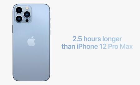 Iphone 13 Pro Max 2 5 Horas Mas Bateria Autonomia