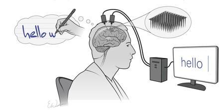 Brain Computer Interfa
