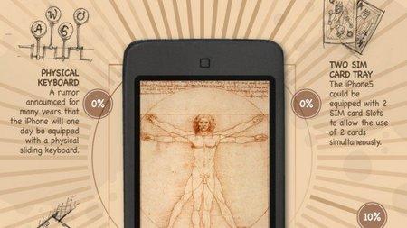 iphone5-infographic-rumors-650x366.jpeg