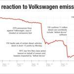 El fraude en Volkswagen debe penalizarse