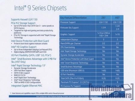 Intel_9-Series_Z97_H97
