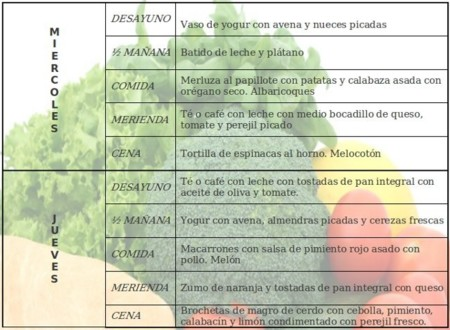 miercoles.carotenos