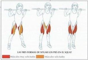 que musculos trabajan al correr yahoo dating