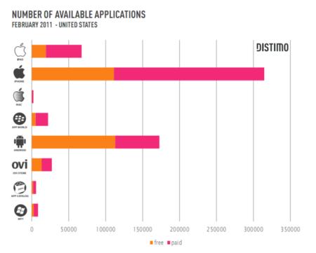 Los primeros tres meses de la Mac App Store: pocas apps gratuitas y más juegos