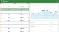 'Precio de la luz', una app más a la lista para el ahorro