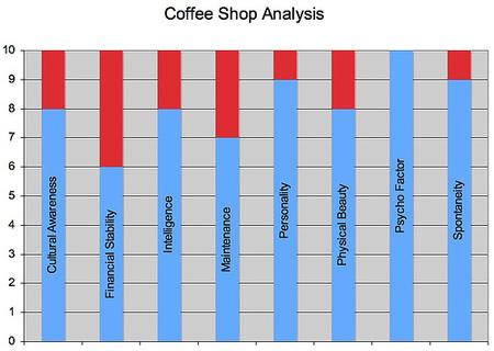 Cómo ayuda el análisis a tu empresa