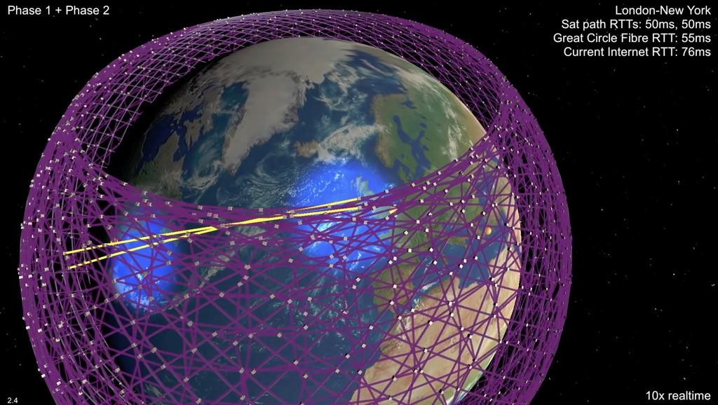SpaceX busca dominar el internet satelital y solicita una nueva autorización para enviar otros 30.000 satélites Starlink